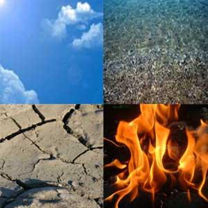 vuur aarde water lucht